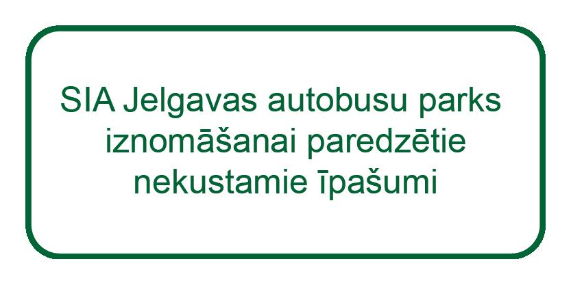 SIA Jelgavas autobusu parks iznomāšanai paredzētie nekustamie īpašumi