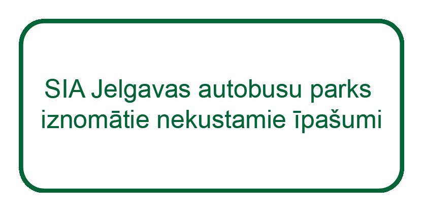 SIA Jelgavas autobusu parks iznomātie nekustamie īpašumi